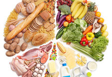 Nhu cầu dinh dưỡng đặc biệt
